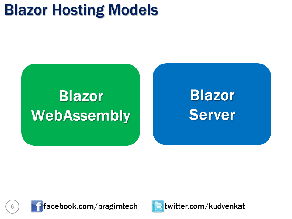 blazor client and server hosting models