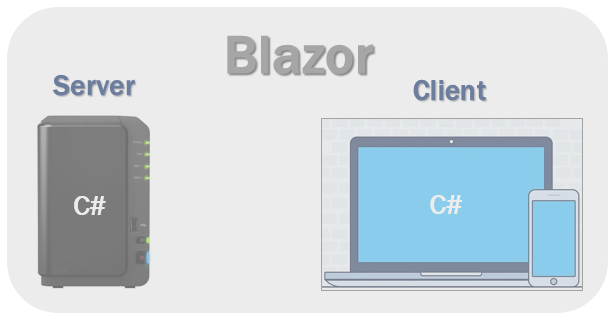 why should we use blazor