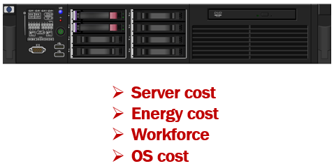 why we use virtualization in cloud computing