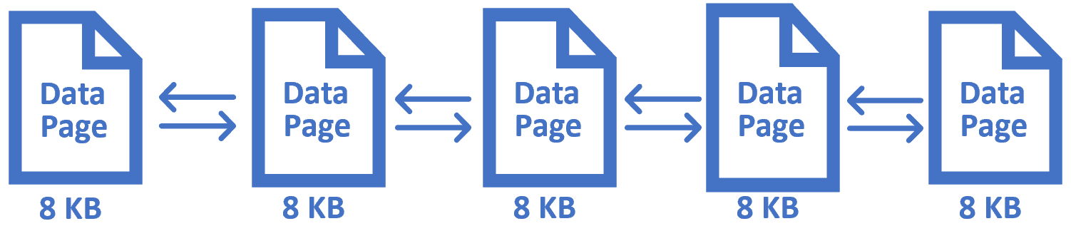 how is data stored physically in sql server