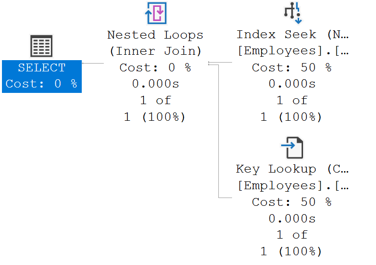 sql server execution plan example