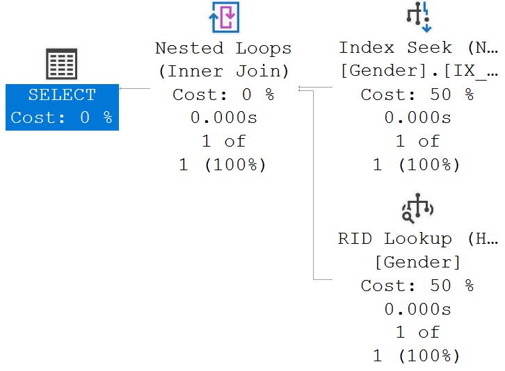 index seek in execution plan