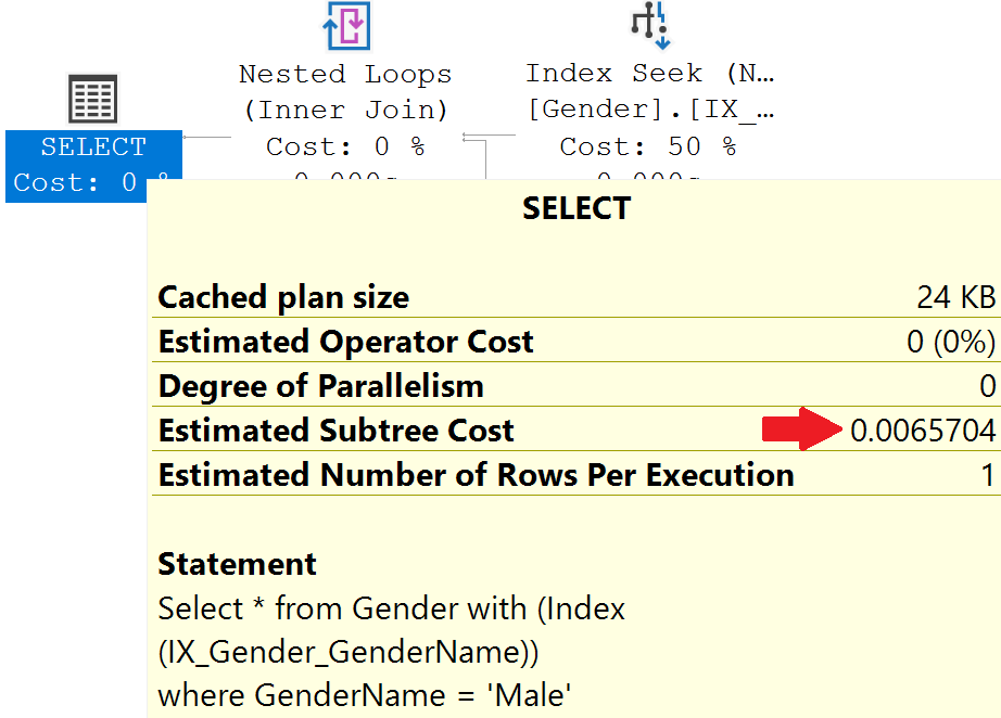 index seek in sql server with example