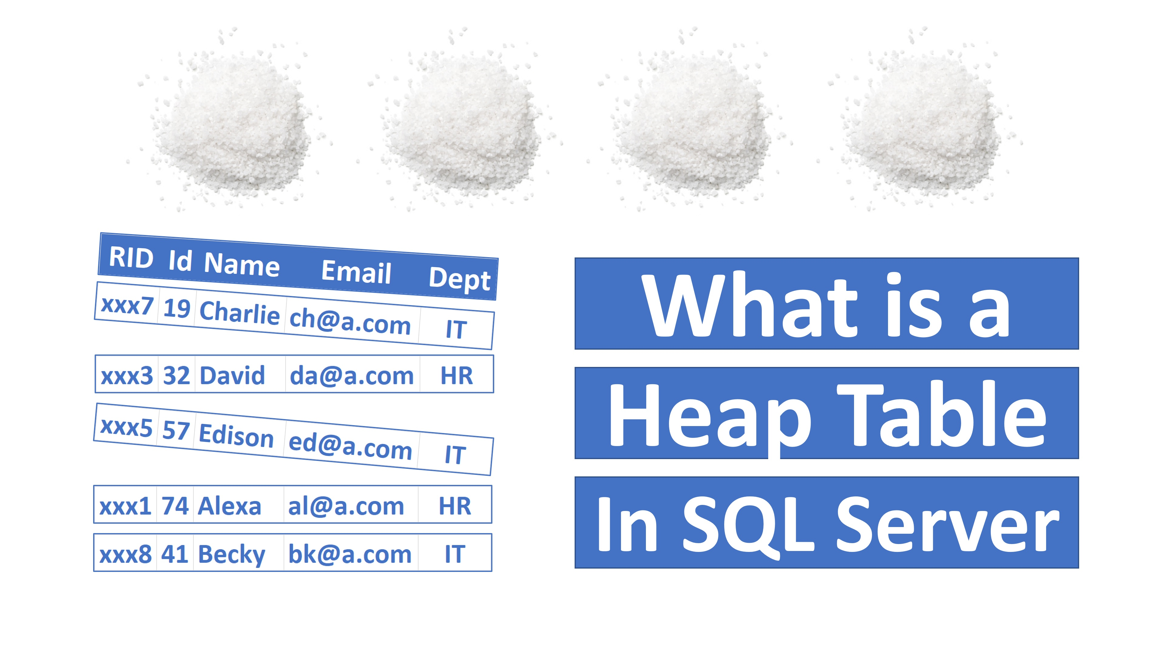 what is heap table