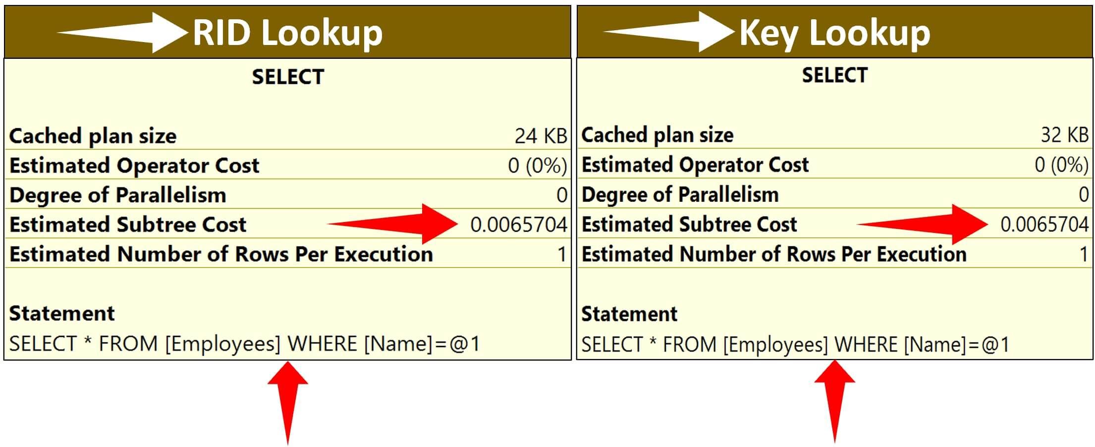 sql server key lookup vs rid lookup