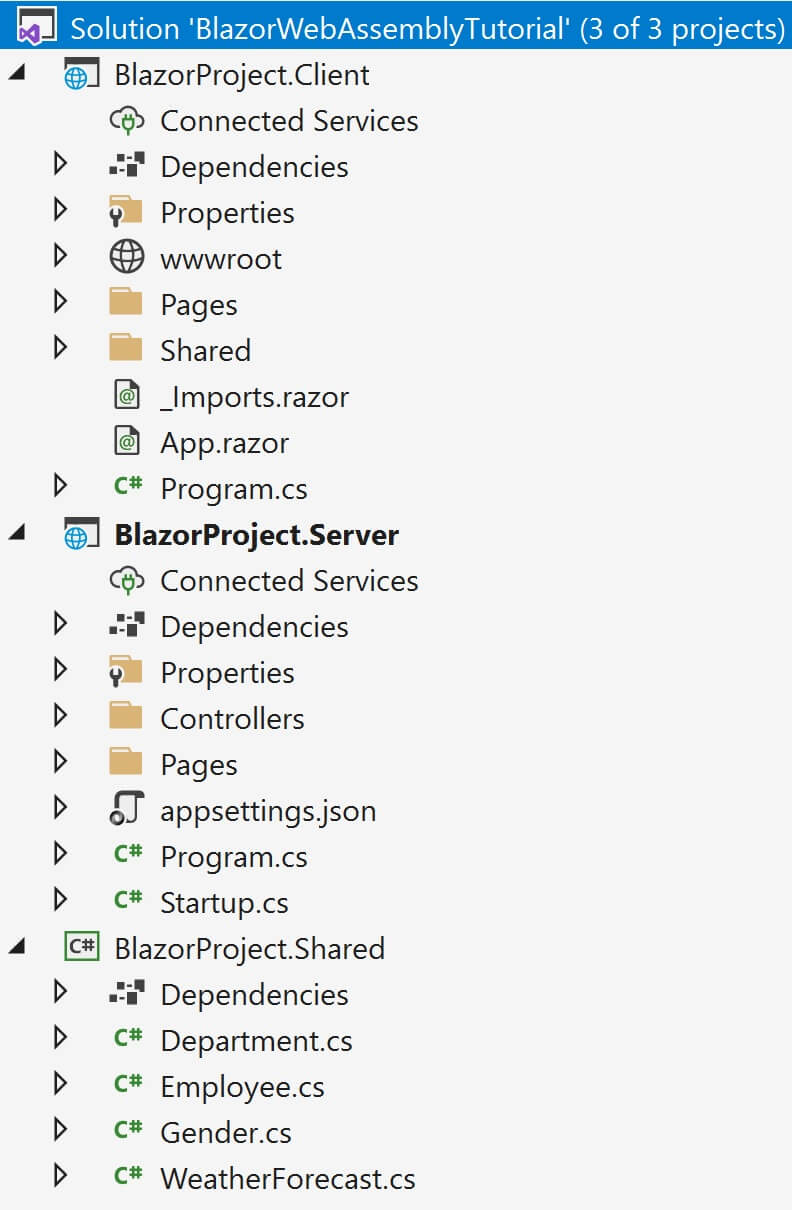 blazor webassembly sample project