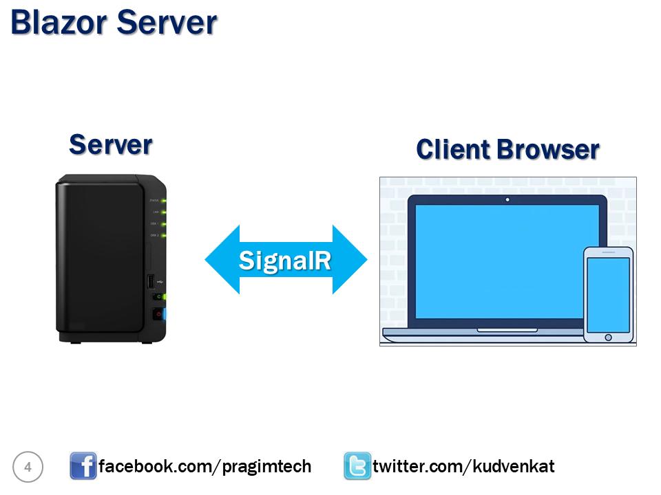 asp.net core blazor server hosting model