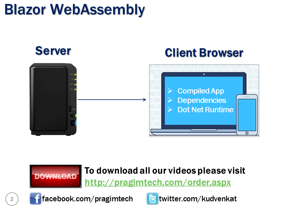 asp.net core blazor webassembly hosting model