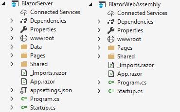 blazor server vs blazor webassembly